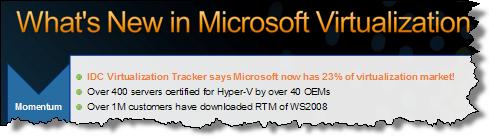 Microsoft now has 23%!