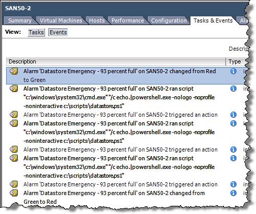 Datastore emergency events